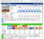 20140207tenki.jpg